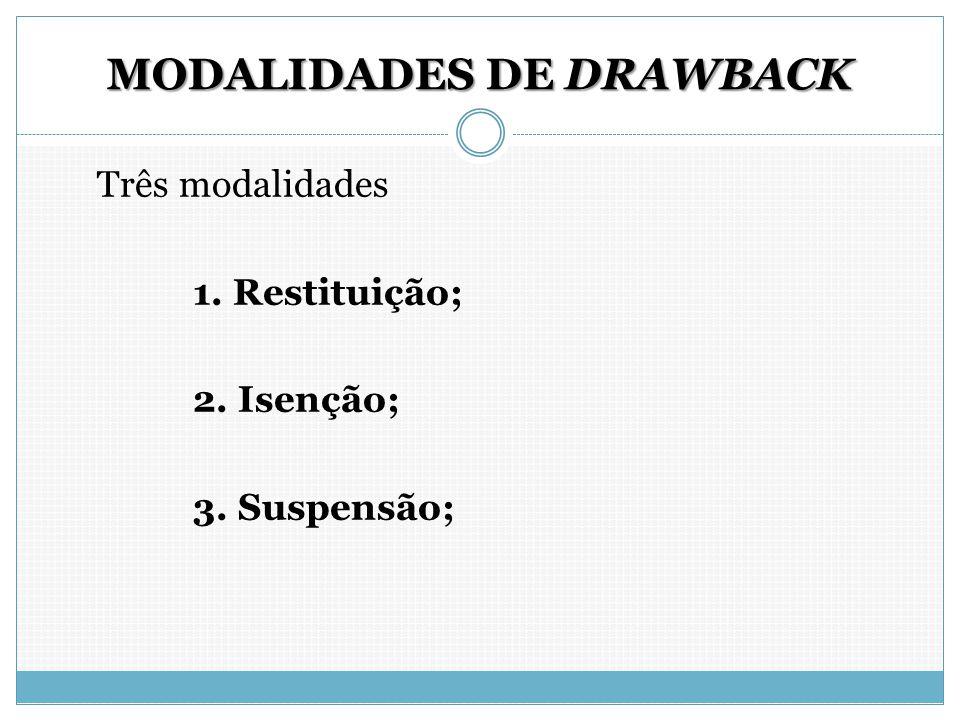 MODALIDADES DE DRAWBACK Três modalidades 1. Restituição; 2. Isenção; 3. Suspensão;