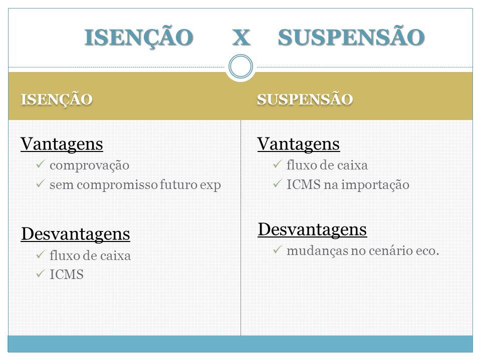 ISENÇÃO SUSPENSÃO Vantagens comprovação sem compromisso futuro exp Desvantagens fluxo de caixa ICMS Vantagens fluxo de caixa ICMS na importação Desvan