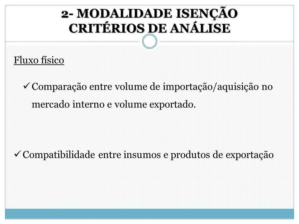 2- MODALIDADE ISENÇÃO CRITÉRIOS DE ANÁLISE Fluxo físico Comparação entre volume de importação/aquisição no mercado interno e volume exportado. Compati