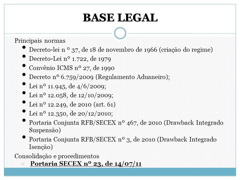BASE LEGAL Principais normas Decreto-lei n º 37, de 18 de novembro de 1966 (criação do regime) Decreto-Lei nº 1.722, de 1979 Convênio ICMS nº 27, de 1
