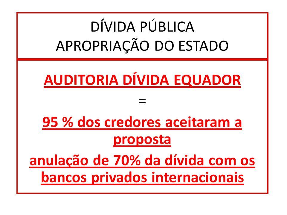 DÍVIDA PÚBLICA APROPRIAÇÃO DO ESTADO AUDITORIA DÍVIDA EQUADOR = 95 % dos credores aceitaram a proposta anulação de 70% da dívida com os bancos privados internacionais