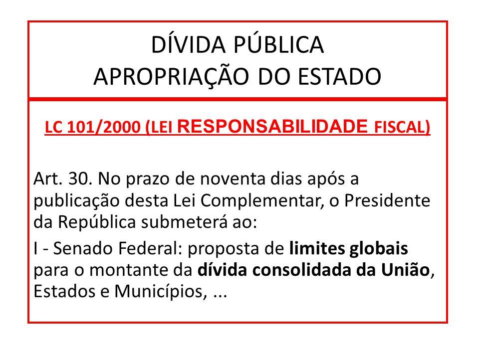 DÍVIDA PÚBLICA APROPRIAÇÃO DO ESTADO LC 101/2000 (LEI RESPONSABILIDADE FISCAL) Art.