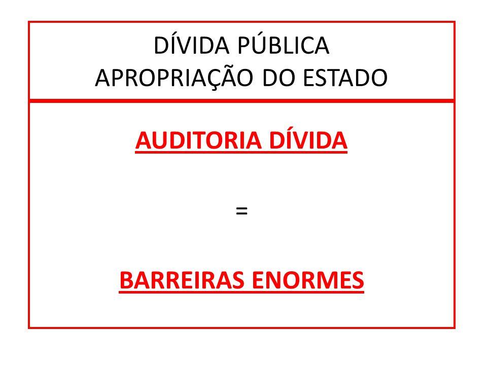 DÍVIDA PÚBLICA APROPRIAÇÃO DO ESTADO AUDITORIA DÍVIDA = BARREIRAS ENORMES