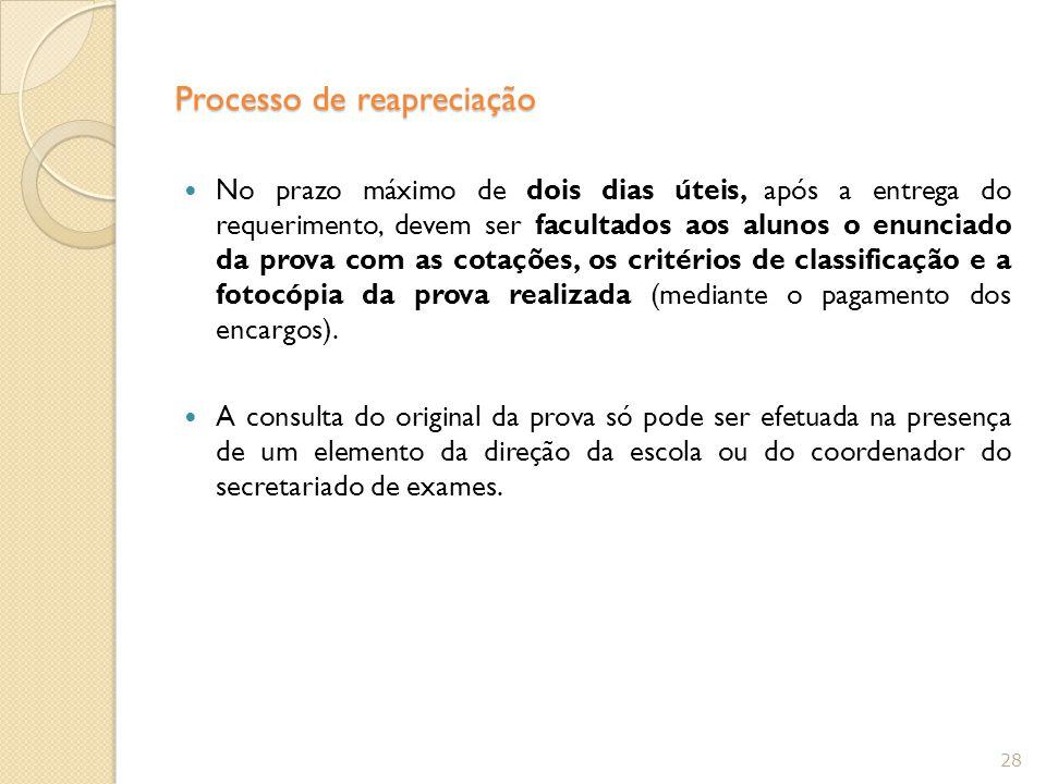 Processo de reapreciação No prazo máximo de dois dias úteis, após a entrega do requerimento, devem ser facultados aos alunos o enunciado da prova com