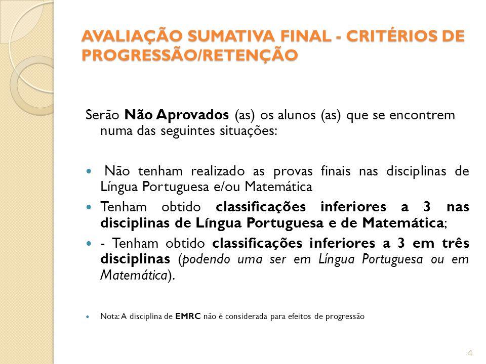 O Despacho n.º 8248/2013 define o calendário de exames Data/horaProva 19 de maio 14:00h Português (61) 21 de maio 14:00h Matemática (62) 18 de junho 09:30h PLNM (63) (64) 5 Os alunos estão todos inscritos – fase obrigatória 1ºfase