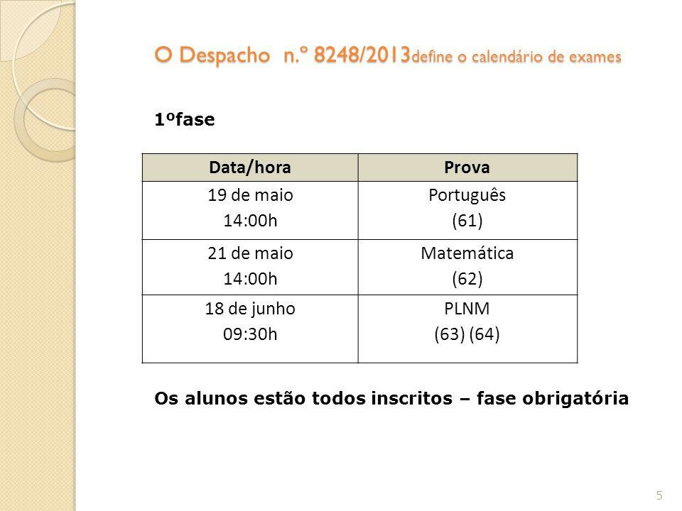 O Despacho n.º 8248/2013 define o calendário de exames Data/horaProva 19 de maio 14:00h Português (61) 21 de maio 14:00h Matemática (62) 18 de junho 0