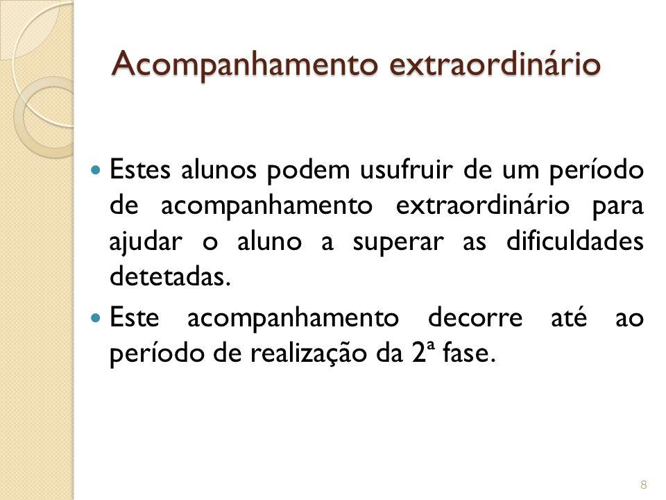 Provas de Equivalência à frequência 1ª fase -12 a 21 de maio de 2014 de acordo com calendário afixado.