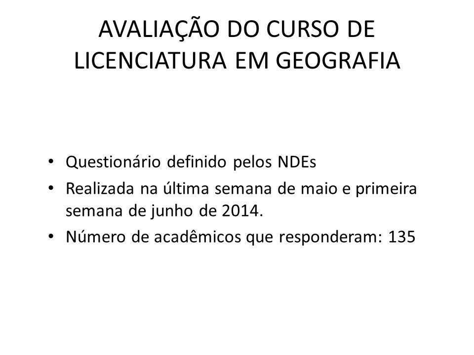 AVALIAÇÃO DO CURSO DE LICENCIATURA EM GEOGRAFIA Questionário definido pelos NDEs Realizada na última semana de maio e primeira semana de junho de 2014