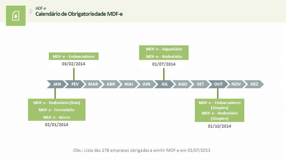 MDF-e – Embarcadores (Simples) MDF-e – Rodoviário (Simples) 01/10/2014 MDF-e – Aquaviário MDF-e – Rodoviário 01/07/2014 JANFEVMARABRMAIJUNJULAGOSETOUT