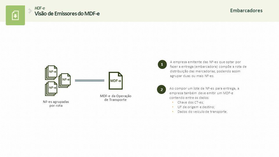 A empresa emitente das NF-es que optar por fazer a entrega (embarcadora) compõe a rota de distribuição das mercadorias, podendo assim agrupar duas ou