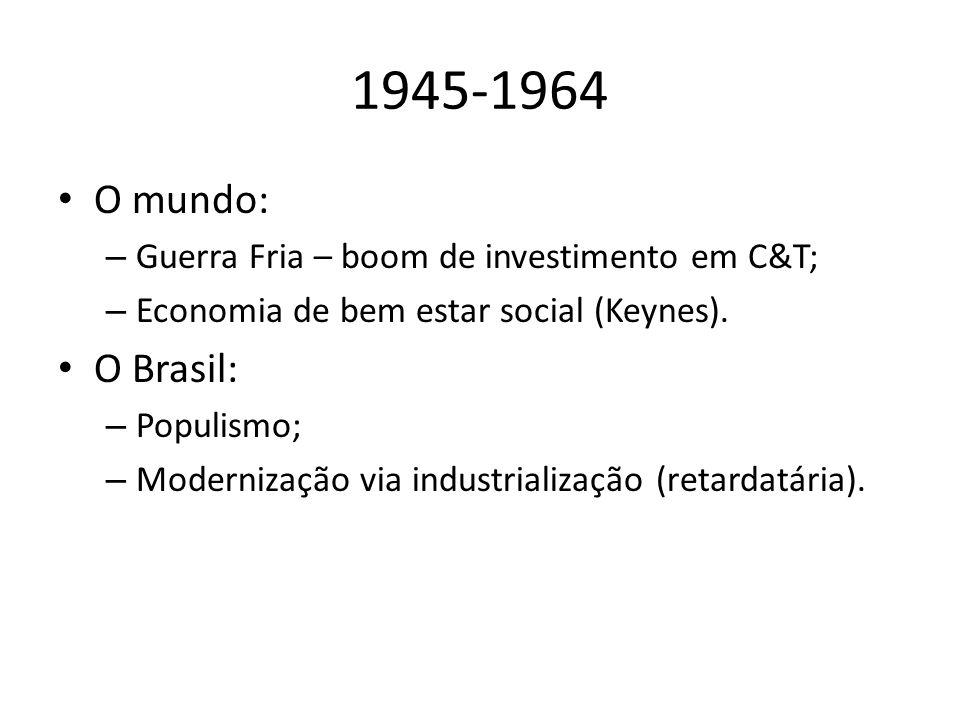 1945-1964 O mundo: – Guerra Fria – boom de investimento em C&T; – Economia de bem estar social (Keynes).
