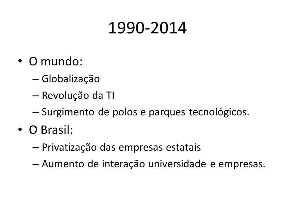 1990-2014 O mundo: – Globalização – Revolução da TI – Surgimento de polos e parques tecnológicos.