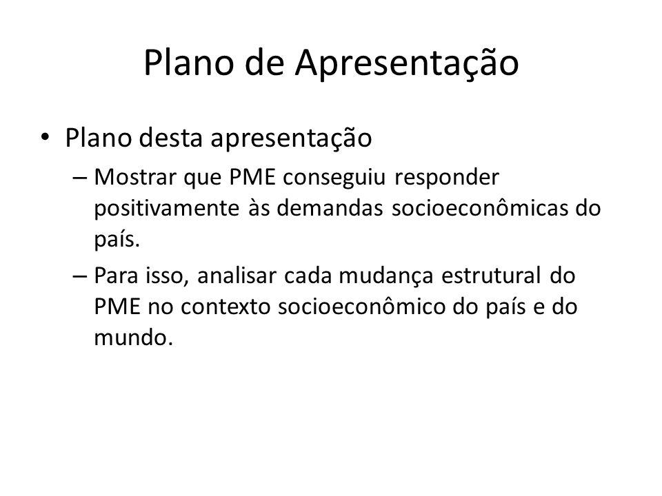 Plano de Apresentação Plano desta apresentação – Mostrar que PME conseguiu responder positivamente às demandas socioeconômicas do país.
