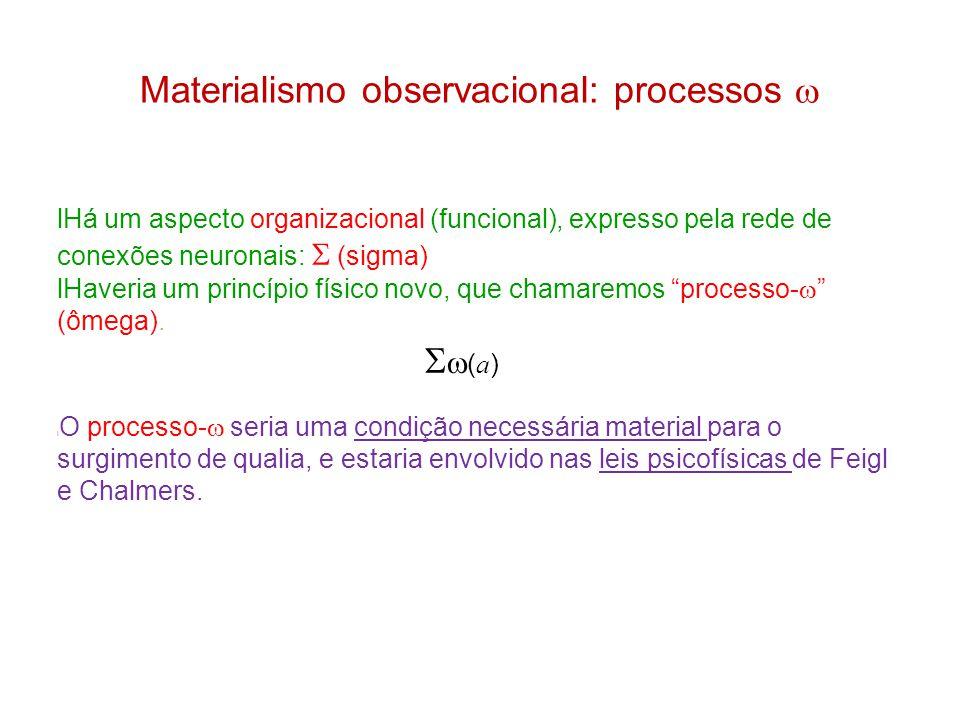 Materialismo observacional: processos  Há um aspecto organizacional (funcional), expresso pela rede de conexões neuronais:  (sigma) Haveria um princ