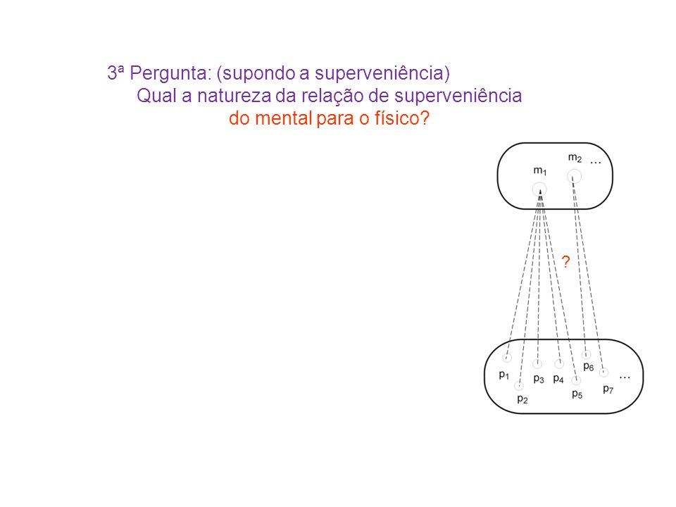 3ª Pergunta: (supondo a superveniência) Qual a natureza da relação de superveniência do mental para o físico? ?
