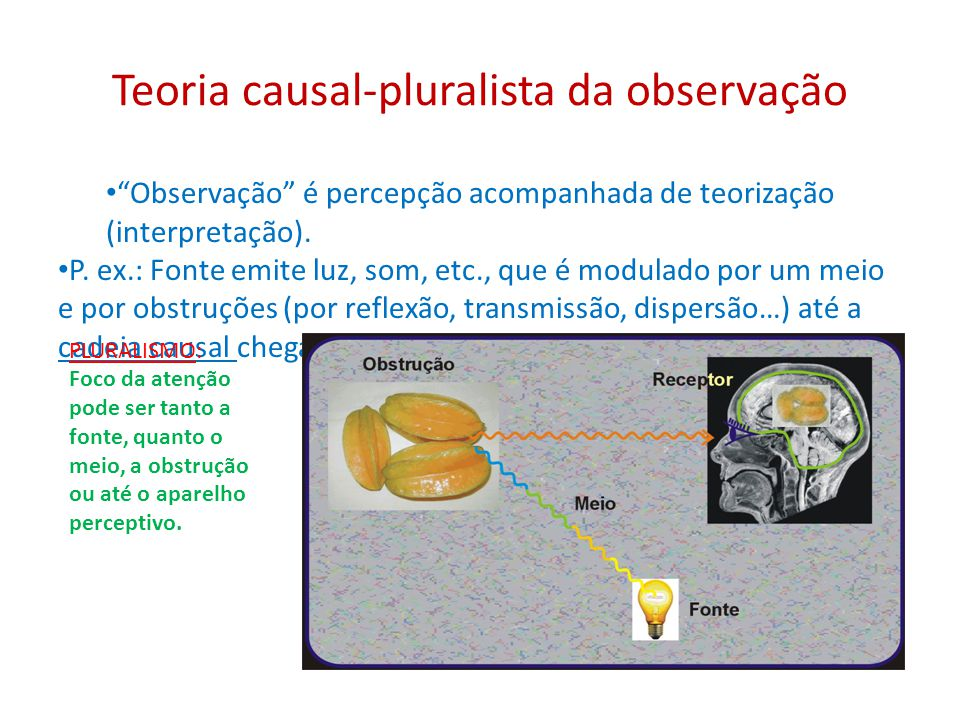 """Teoria causal-pluralista da observação """"Observação"""" é percepção acompanhada de teorização (interpretação). P. ex.: Fonte emite luz, som, etc., que é m"""