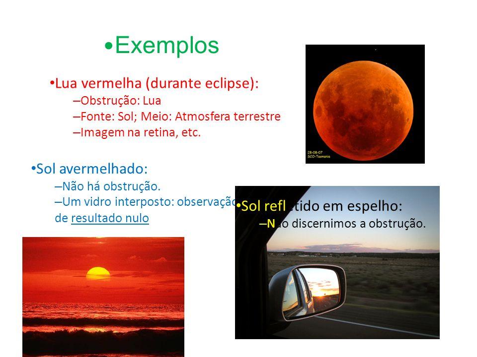 Exemplos Sol avermelhado: – Não há obstrução. – Um vidro interposto: observação de resultado nulo Sol refletido em espelho: – Não discernimos a obstru