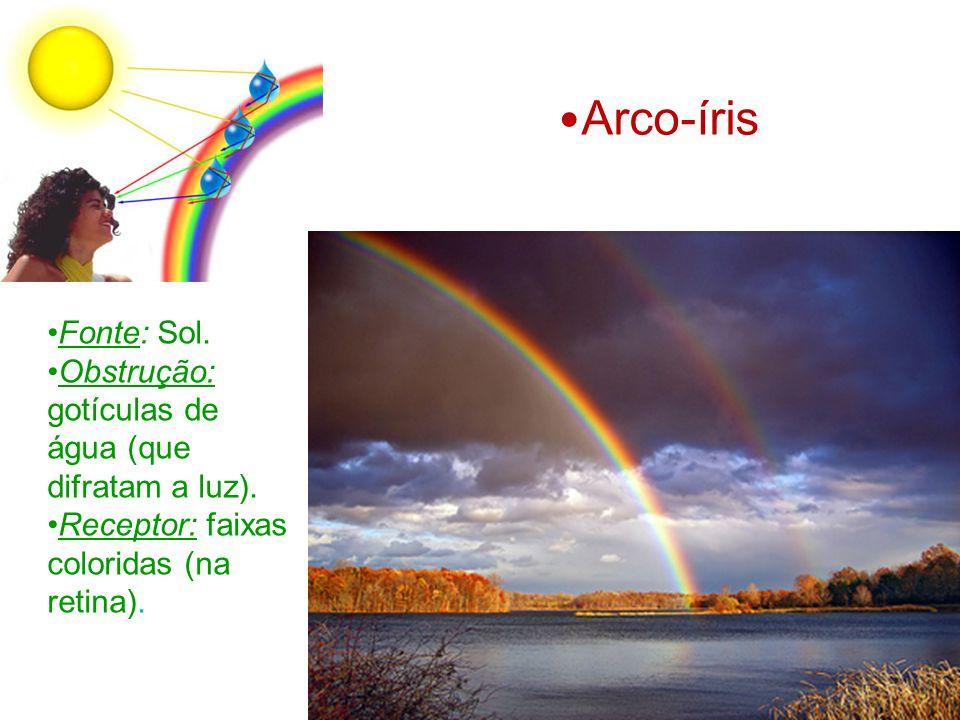 Arco-íris Fonte: Sol. Obstrução: gotículas de água (que difratam a luz). Receptor: faixas coloridas (na retina).