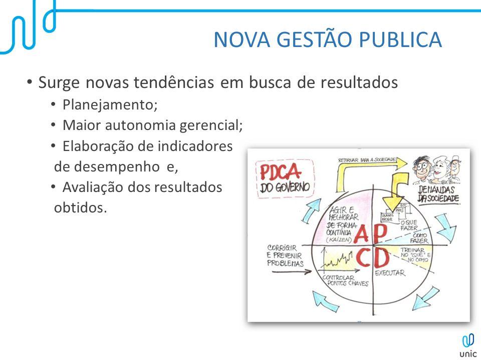 NOVA GESTÃO PUBLICA Surge novas tendências em busca de resultados Planejamento; Maior autonomia gerencial; Elaboração de indicadores de desempenho e,