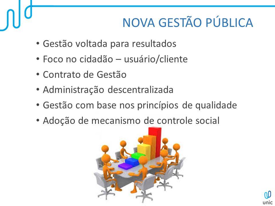 NOVA GESTÃO PÚBLICA Gestão voltada para resultados Foco no cidadão – usuário/cliente Contrato de Gestão Administração descentralizada Gestão com base
