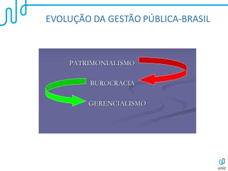 EVOLUÇÃO DA GESTÃO PÚBLICA-BRASIL