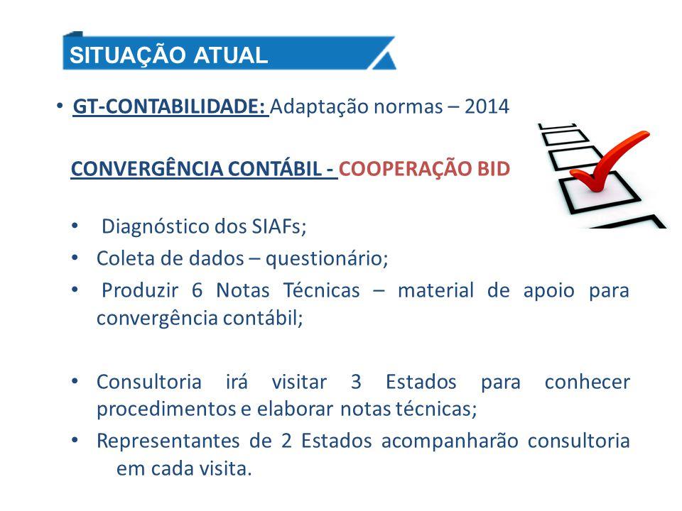 GT-CONTABILIDADE: Adaptação normas – 2014 CONVERGÊNCIA CONTÁBIL - COOPERAÇÃO BID Diagnóstico dos SIAFs; Coleta de dados – questionário; Produzir 6 Not