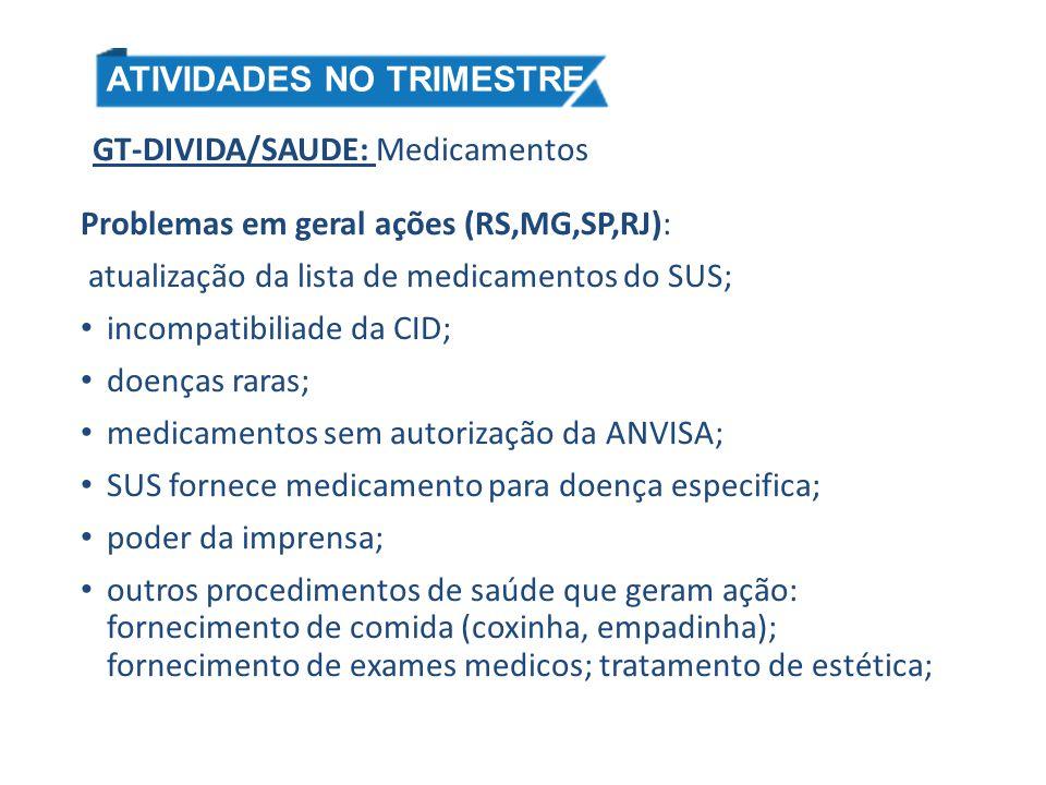 GT-DIVIDA/SAUDE: Medicamentos Problemas em geral ações (RS,MG,SP,RJ): atualização da lista de medicamentos do SUS; incompatibiliade da CID; doenças ra
