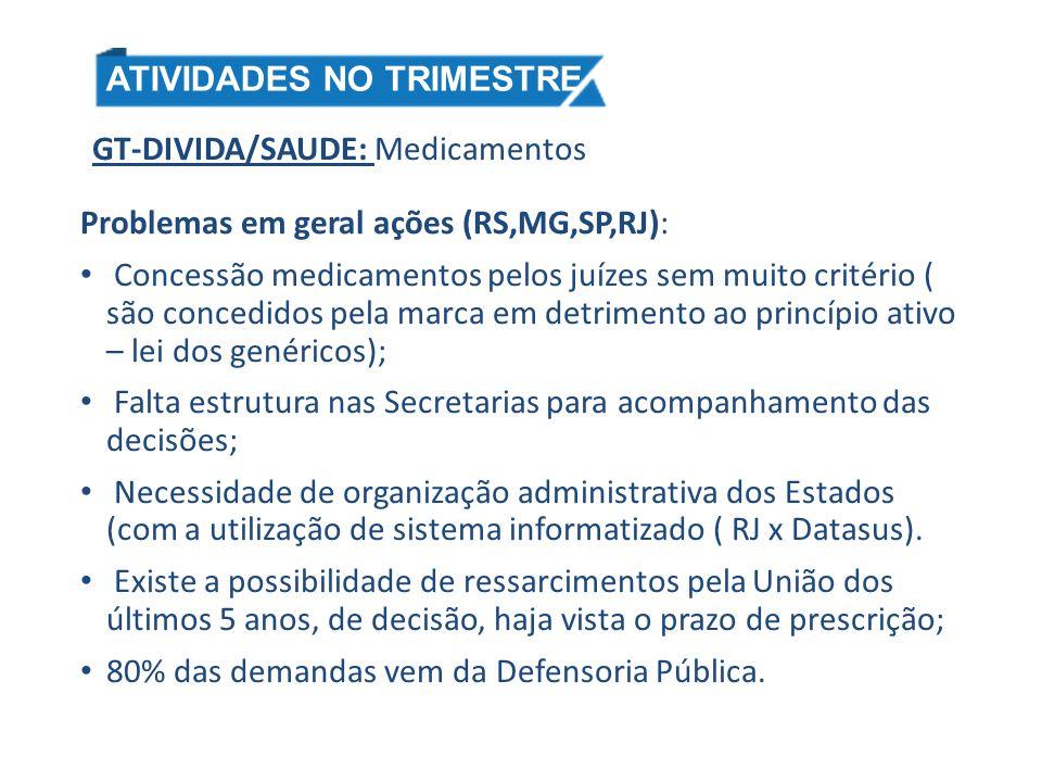 GT-DIVIDA/SAUDE: Medicamentos Implicações para o governo: Multas diárias – ex: Estado com multa de R$ 100.000; Multas por hora; Aumento do bloqueio judicial; Aumento das ações diárias.