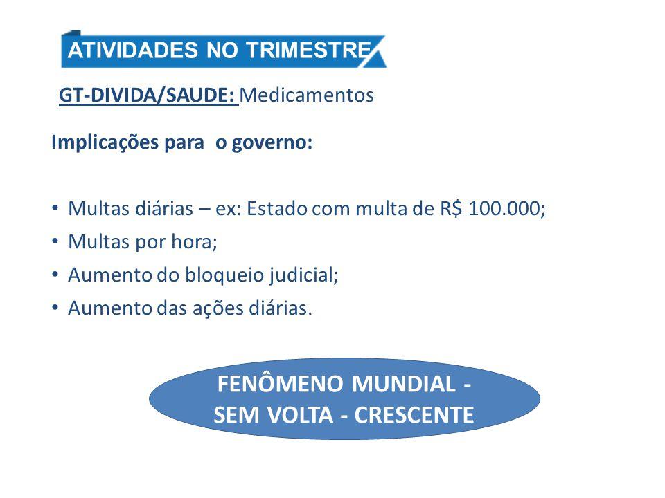 GT-DIVIDA/SAUDE: Medicamentos Implicações para o governo: Multas diárias – ex: Estado com multa de R$ 100.000; Multas por hora; Aumento do bloqueio ju