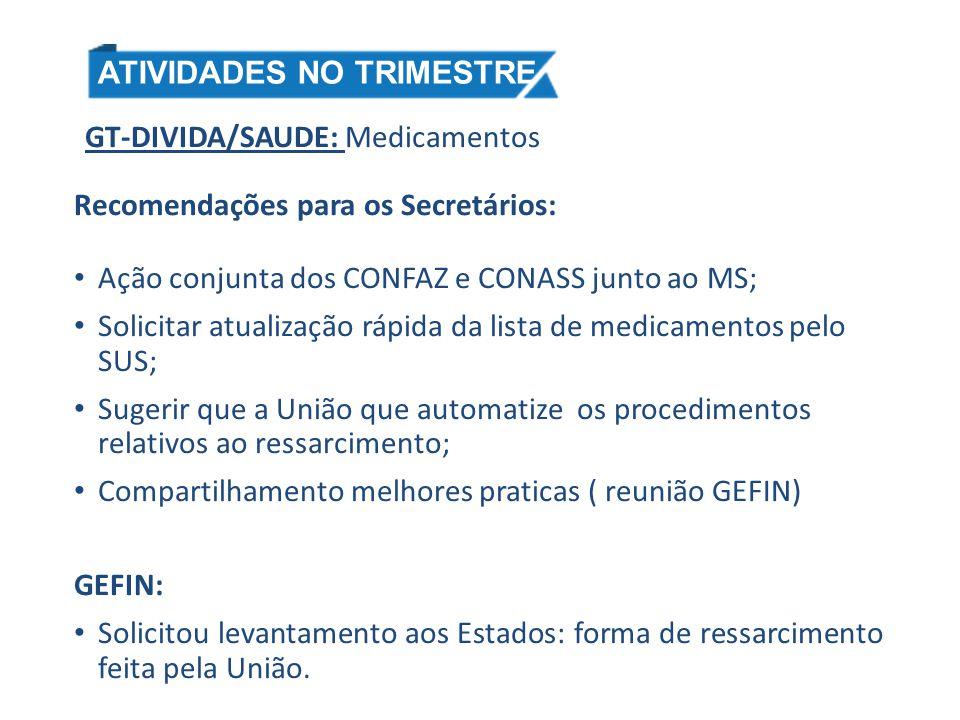 GT-DIVIDA/SAUDE: Medicamentos Recomendações para os Secretários: Ação conjunta dos CONFAZ e CONASS junto ao MS; Solicitar atualização rápida da lista