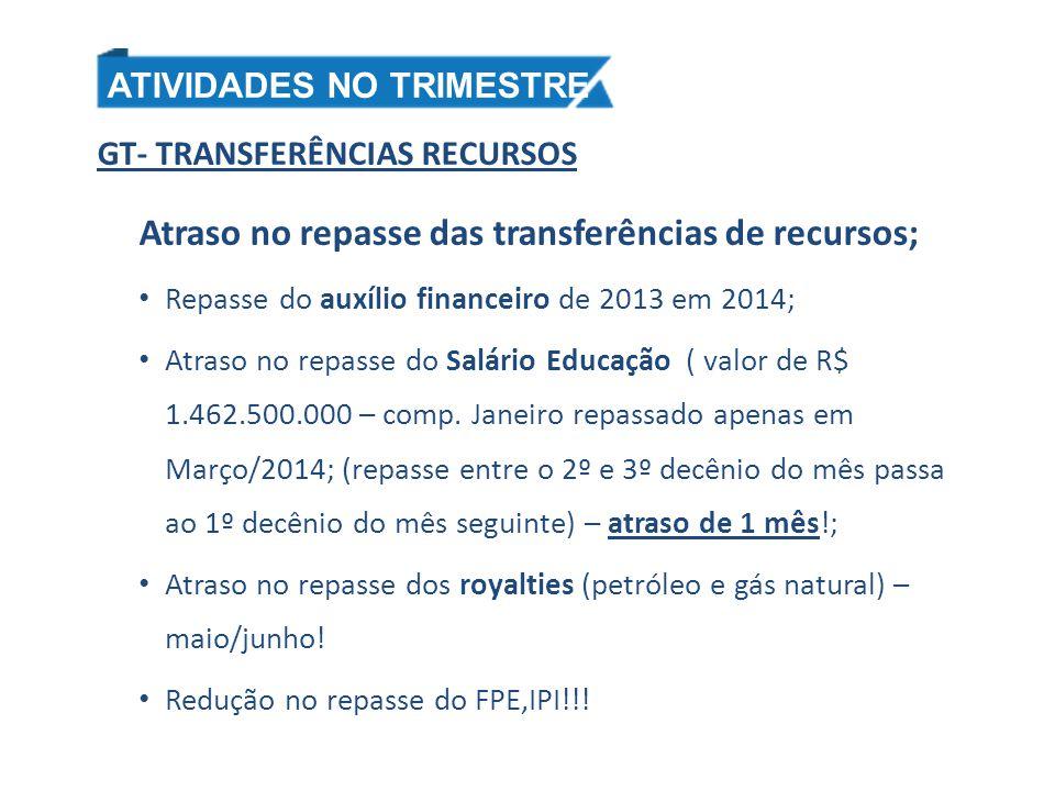 GT- TRANSFERÊNCIAS RECURSOS Atraso no repasse das transferências de recursos; Repasse do auxílio financeiro de 2013 em 2014; Atraso no repasse do Salá