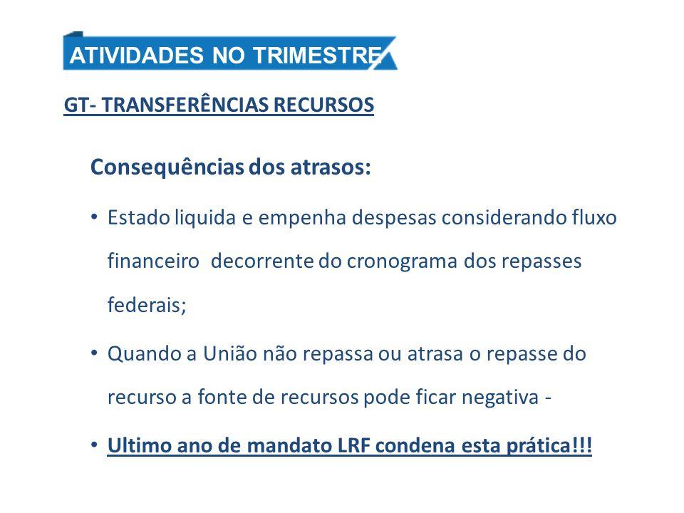 GT- TRANSFERÊNCIAS RECURSOS Consequências dos atrasos: Estado liquida e empenha despesas considerando fluxo financeiro decorrente do cronograma dos re