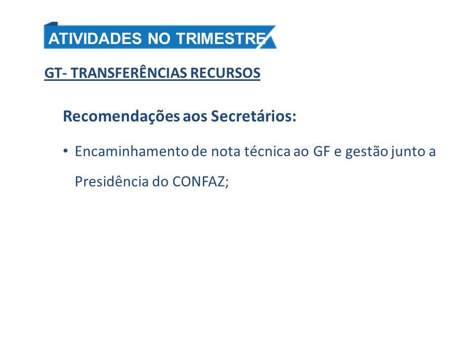 GT- TRANSFERÊNCIAS RECURSOS Recomendações aos Secretários: Encaminhamento de nota técnica ao GF e gestão junto a Presidência do CONFAZ; ATIVIDADES NO