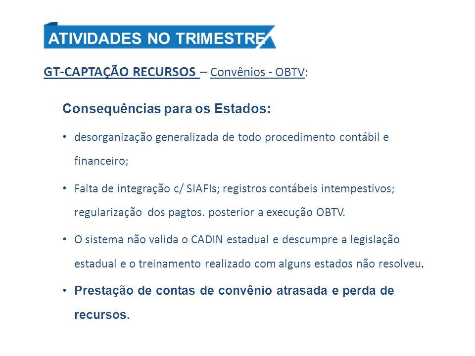 GT-CAPTAÇÃO RECURSOS – Convênios - OBTV : Recomendação aos Secretários Solicitar a Presidencia do CONFAZ apoio neste processo; ATIVIDADES NO TRIMESTRE