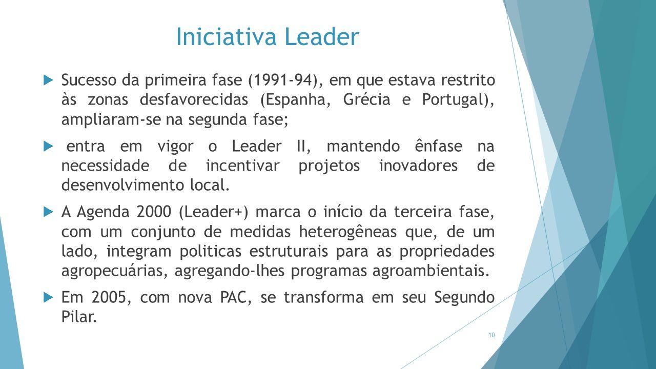 Iniciativa Leader  Sucesso da primeira fase (1991-94), em que estava restrito às zonas desfavorecidas (Espanha, Grécia e Portugal), ampliaram-se na s