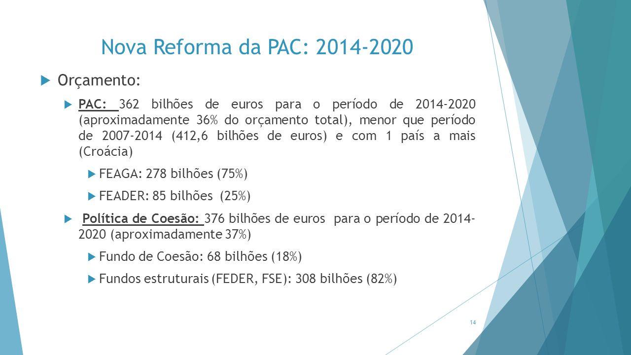 Nova Reforma da PAC: 2014-2020  Orçamento:  PAC: 362 bilhões de euros para o período de 2014-2020 (aproximadamente 36% do orçamento total), menor qu
