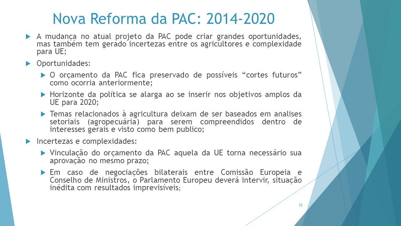 Nova Reforma da PAC: 2014-2020  A mudança no atual projeto da PAC pode criar grandes oportunidades, mas também tem gerado incertezas entre os agricul