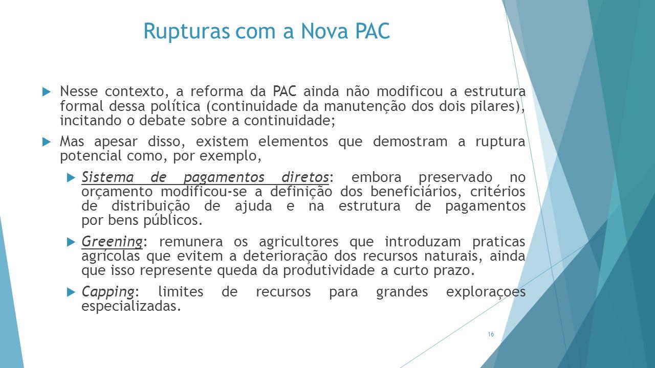 Rupturas com a Nova PAC  Nesse contexto, a reforma da PAC ainda não modificou a estrutura formal dessa política (continuidade da manutenção dos dois