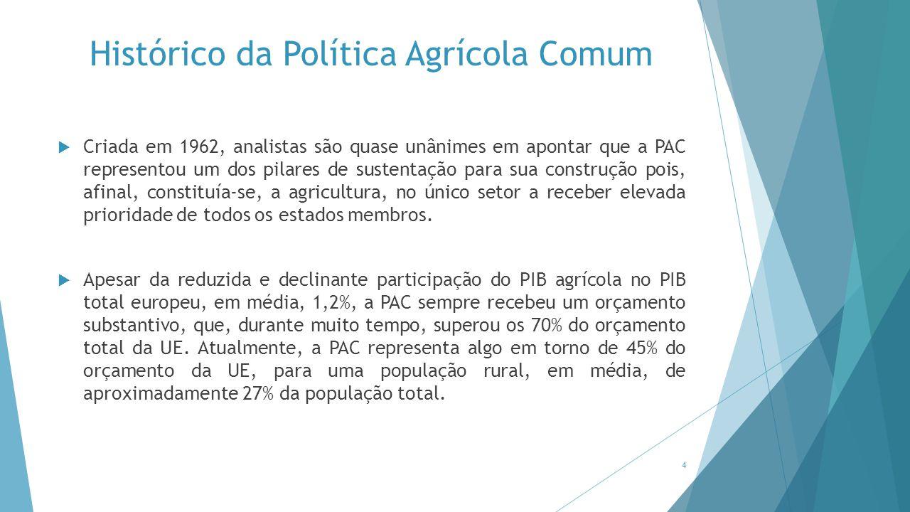 Histórico da Política Agrícola Comum  Criada em 1962, analistas são quase unânimes em apontar que a PAC representou um dos pilares de sustentação par