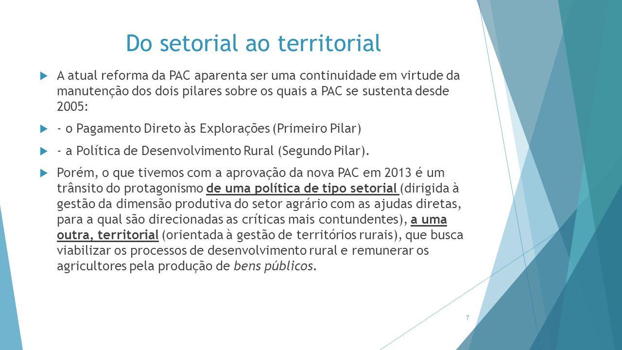 Do setorial ao territorial  A atual reforma da PAC aparenta ser uma continuidade em virtude da manutenção dos dois pilares sobre os quais a PAC se su