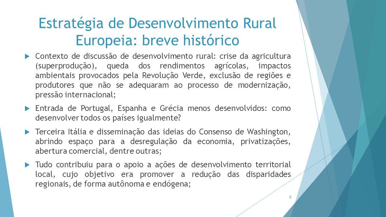 Estratégia de Desenvolvimento Rural Europeia: breve histórico  Contexto de discussão de desenvolvimento rural: crise da agricultura (superprodução),