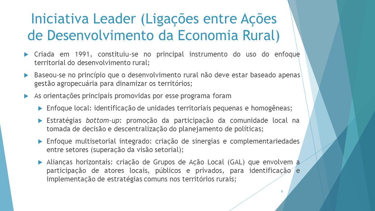 Iniciativa Leader (Ligações entre Ações de Desenvolvimento da Economia Rural)  Criada em 1991, constituiu-se no principal instrumento do uso do enfoq