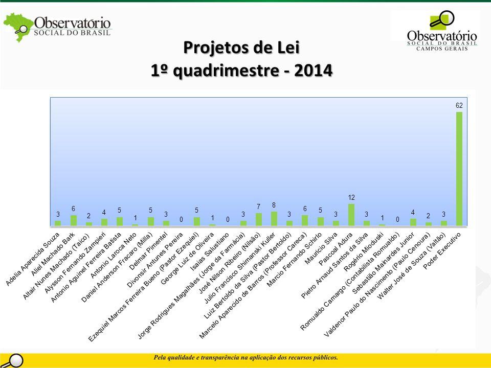 Projetos de Lei 1º quadrimestre - 2014