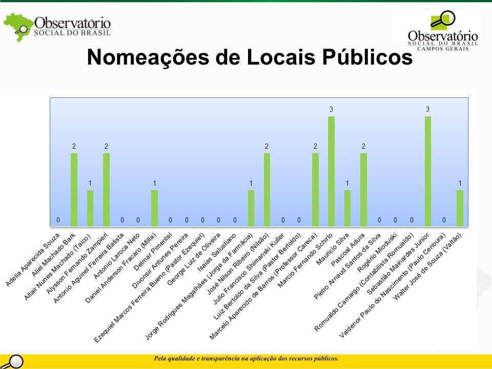Nomeações de Locais Públicos