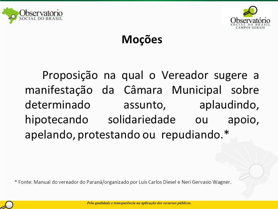 Moções Proposição na qual o Vereador sugere a manifestação da Câmara Municipal sobre determinado assunto, aplaudindo, hipotecando solidariedade ou apo