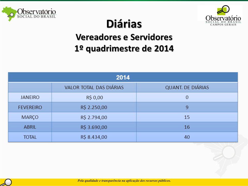 Diárias Vereadores e Servidores 1º quadrimestre de 2014