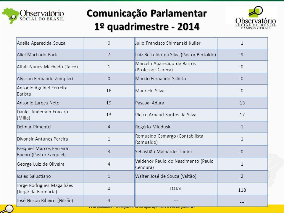 Comunicação Parlamentar 1º quadrimestre - 2014 Adelia Aparecida Souza0Julio Francisco Shimanski Kuller1 Aliel Machado Bark7Luiz Bertoldo da Silva (Pas