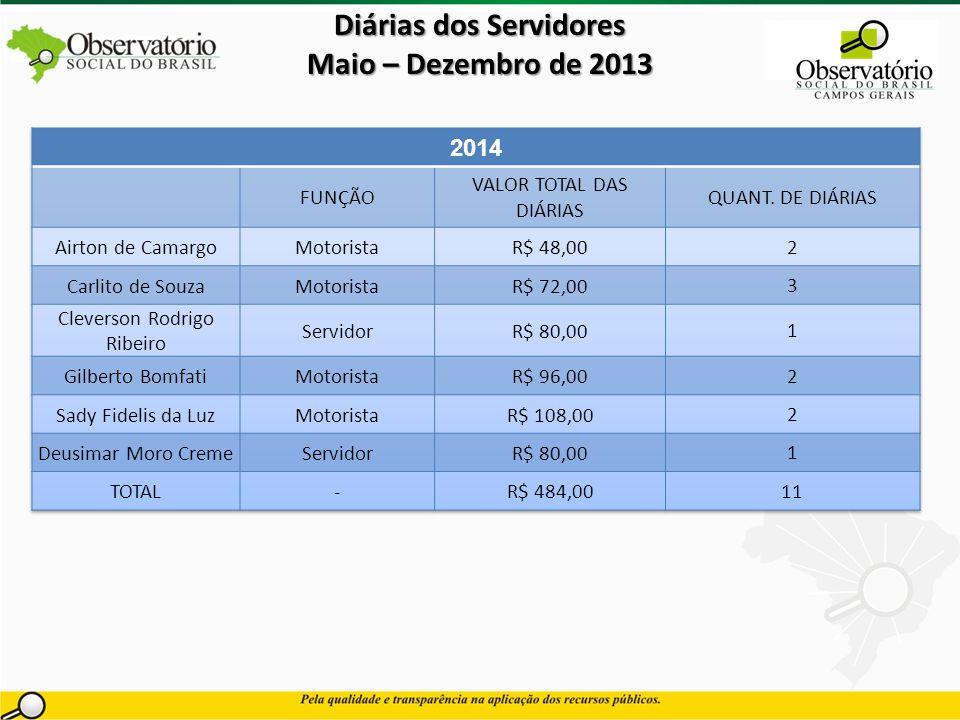 Diárias dos Servidores Maio – Dezembro de 2013