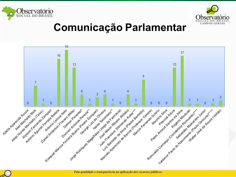 Comunicação Parlamentar
