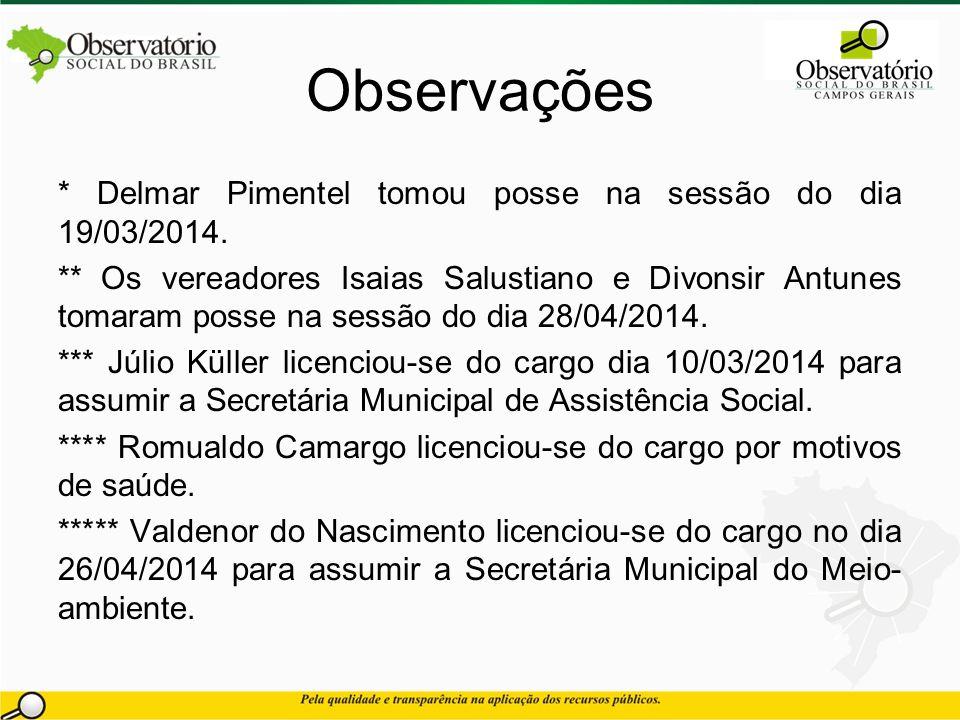 Observações * Delmar Pimentel tomou posse na sessão do dia 19/03/2014. ** Os vereadores Isaias Salustiano e Divonsir Antunes tomaram posse na sessão d